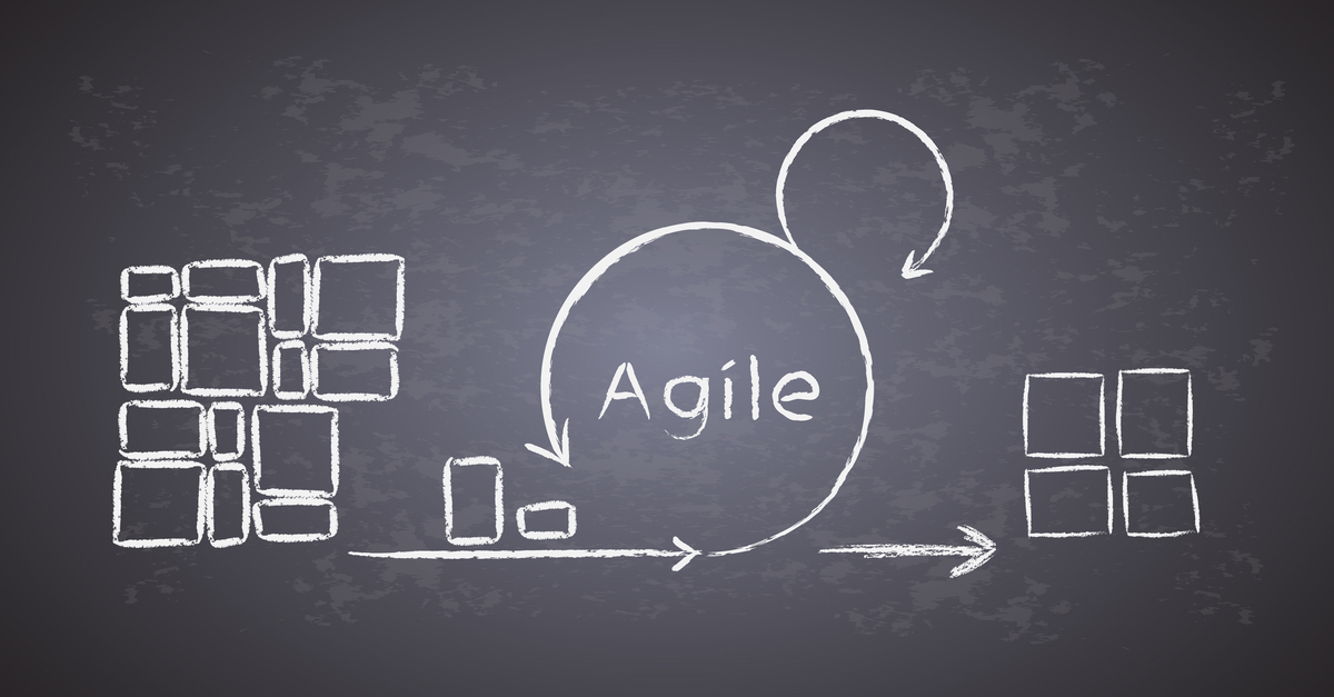 Agile Software Development 101 and Why It Is So Popular